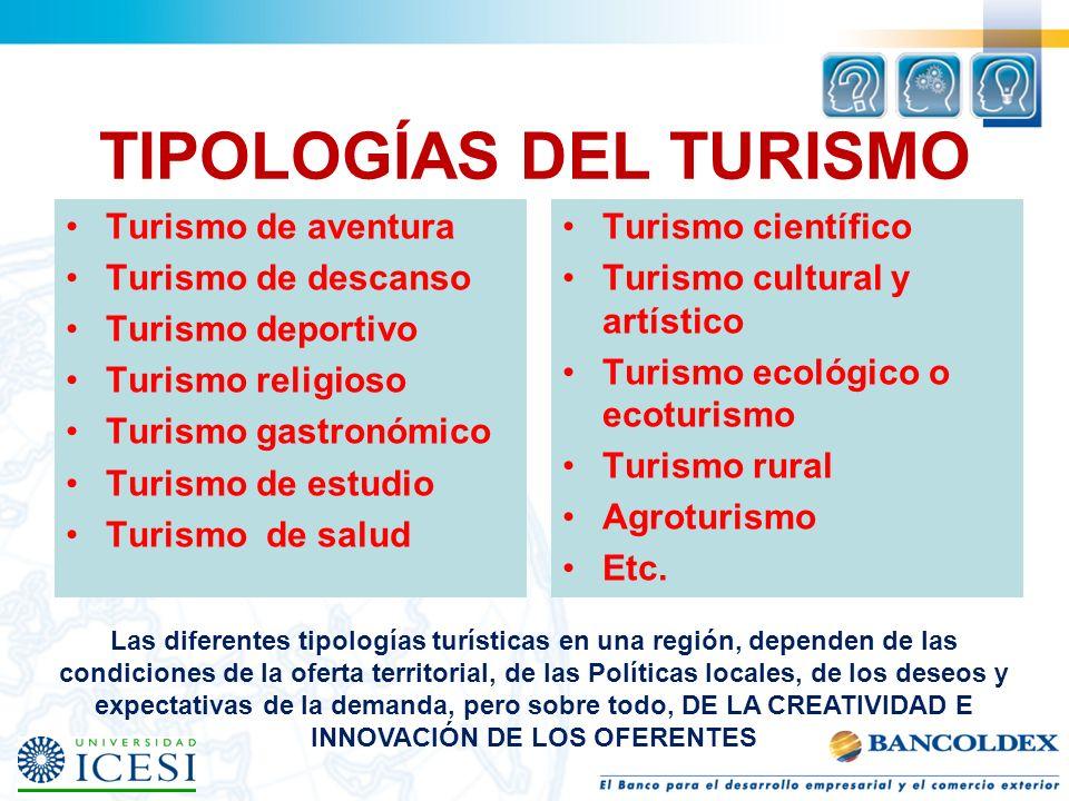 TIPOLOGÍAS DEL TURISMO