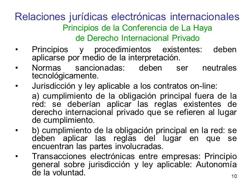 Relaciones jurídicas electrónicas internacionales Principios de la Conferencia de La Haya de Derecho Internacional Privado