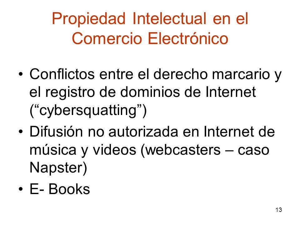 Propiedad Intelectual en el Comercio Electrónico
