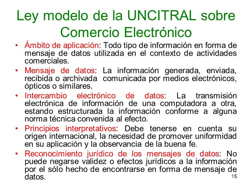 Ley modelo de la UNCITRAL sobre Comercio Electrónico
