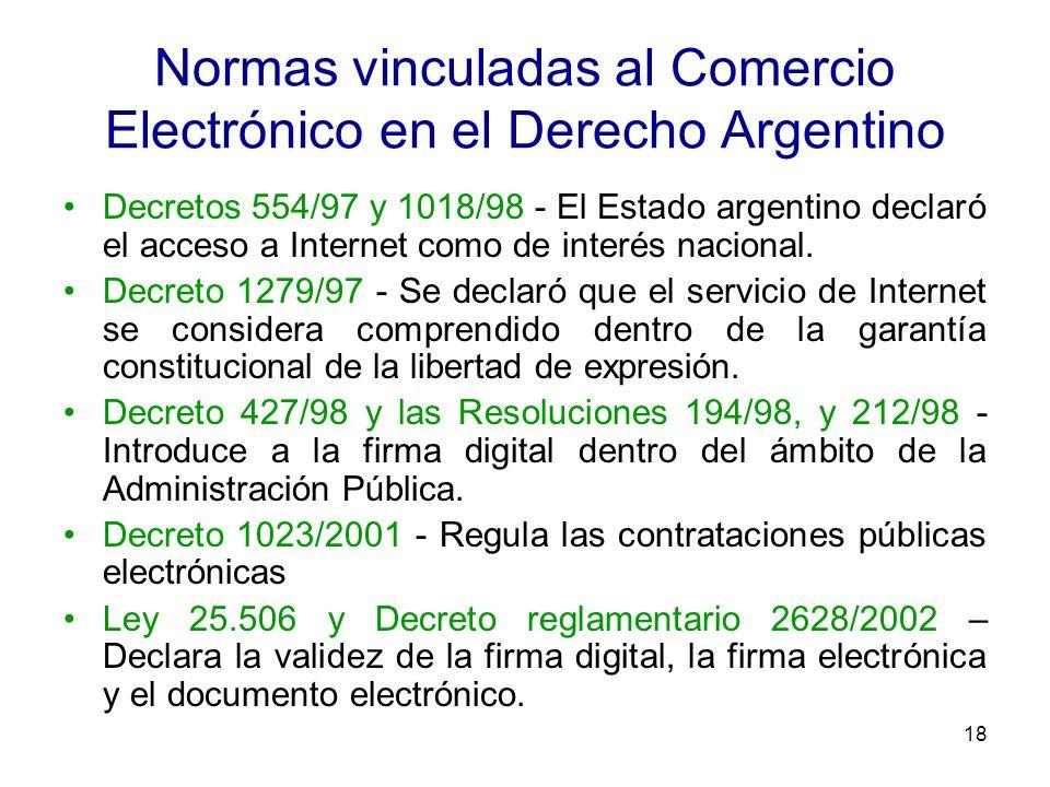 Normas vinculadas al Comercio Electrónico en el Derecho Argentino