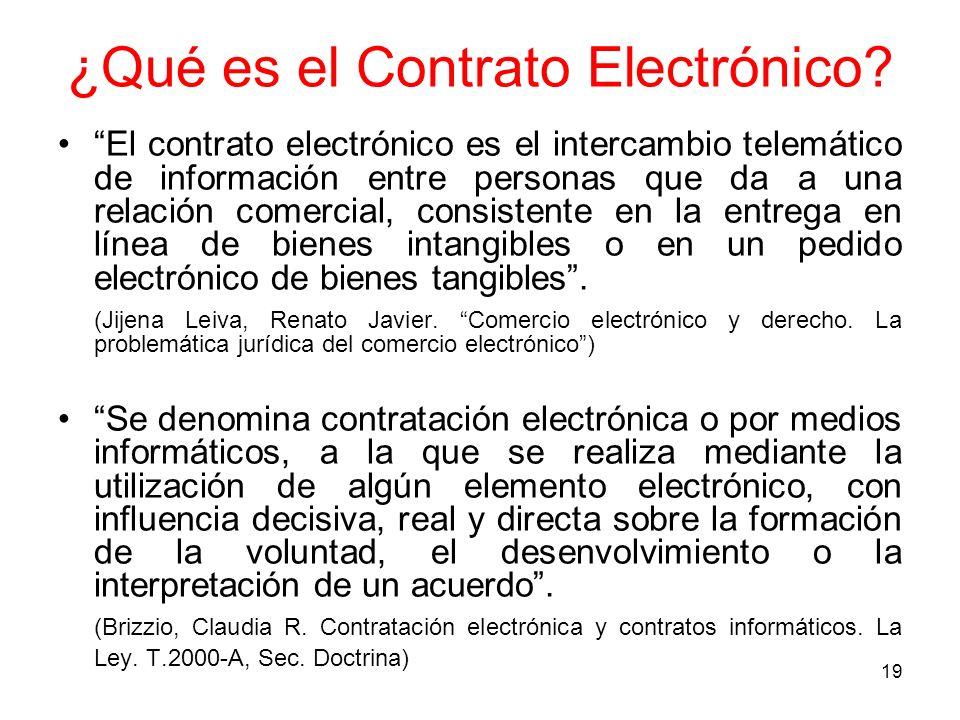 ¿Qué es el Contrato Electrónico