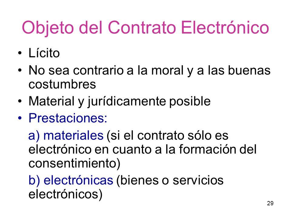Objeto del Contrato Electrónico