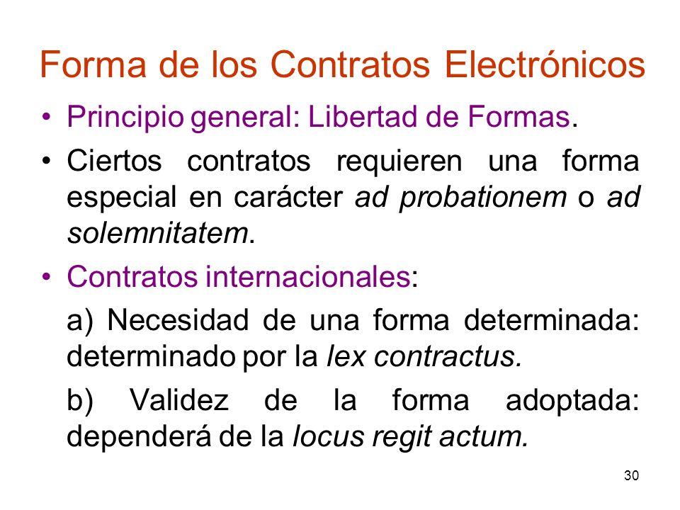 Forma de los Contratos Electrónicos