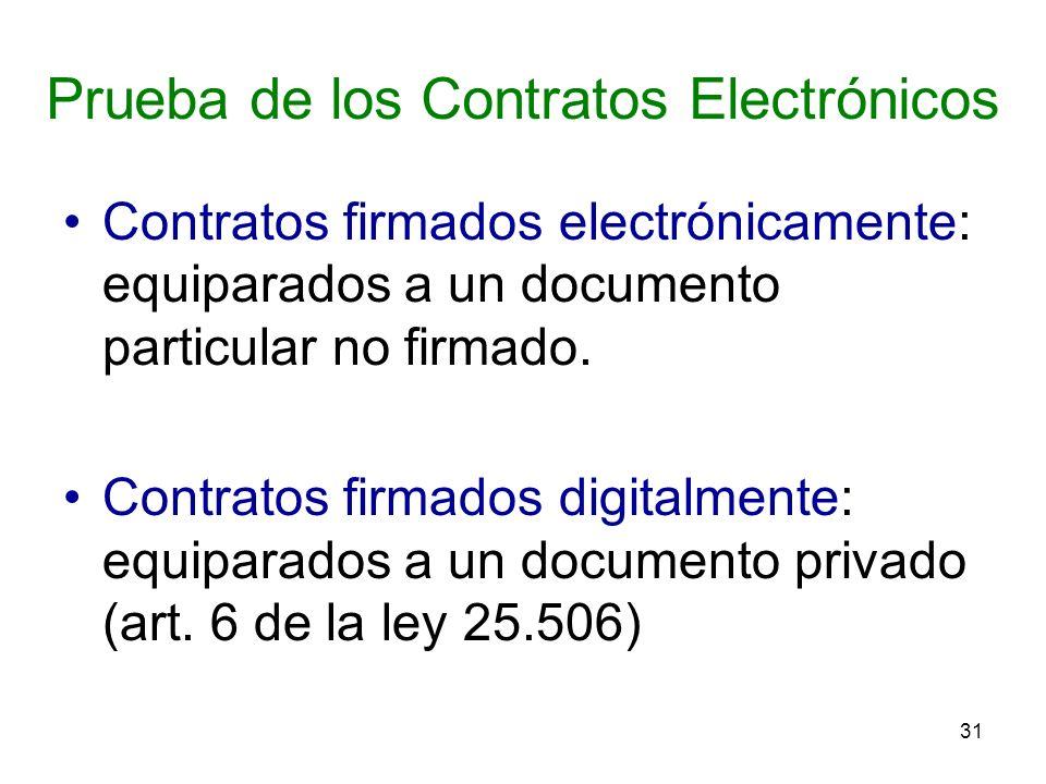 Prueba de los Contratos Electrónicos
