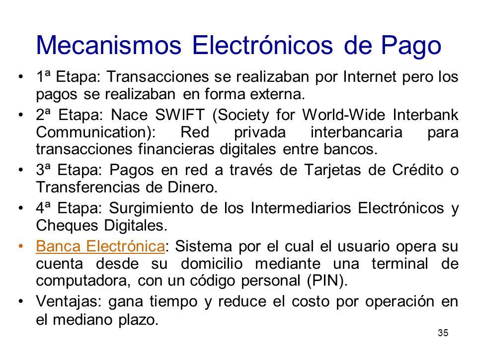 Mecanismos Electrónicos de Pago
