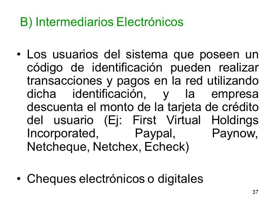 B) Intermediarios Electrónicos