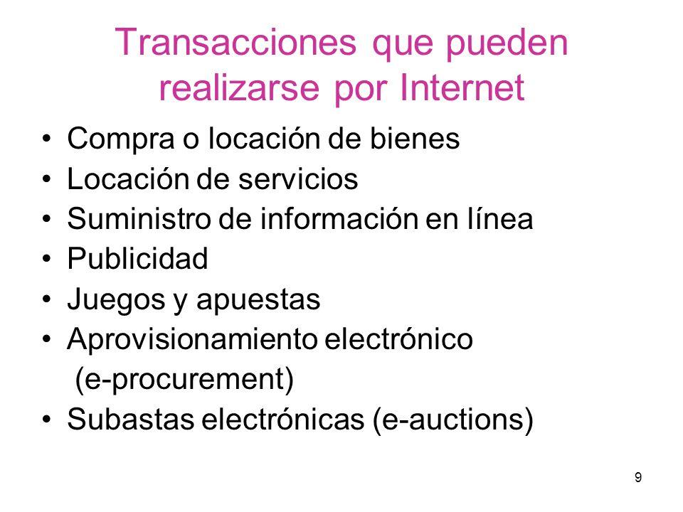 Transacciones que pueden realizarse por Internet