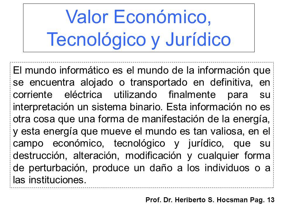 Valor Económico, Tecnológico y Jurídico