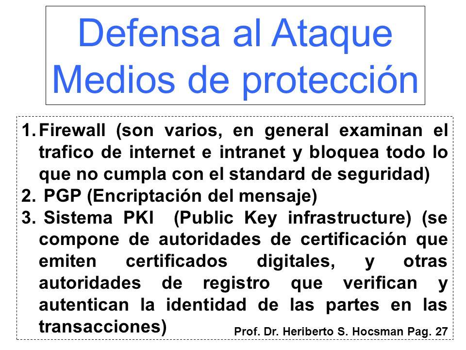 Defensa al Ataque Medios de protección