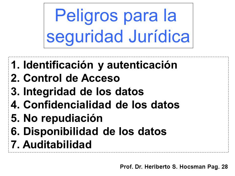 Peligros para la seguridad Jurídica Identificación y autenticación