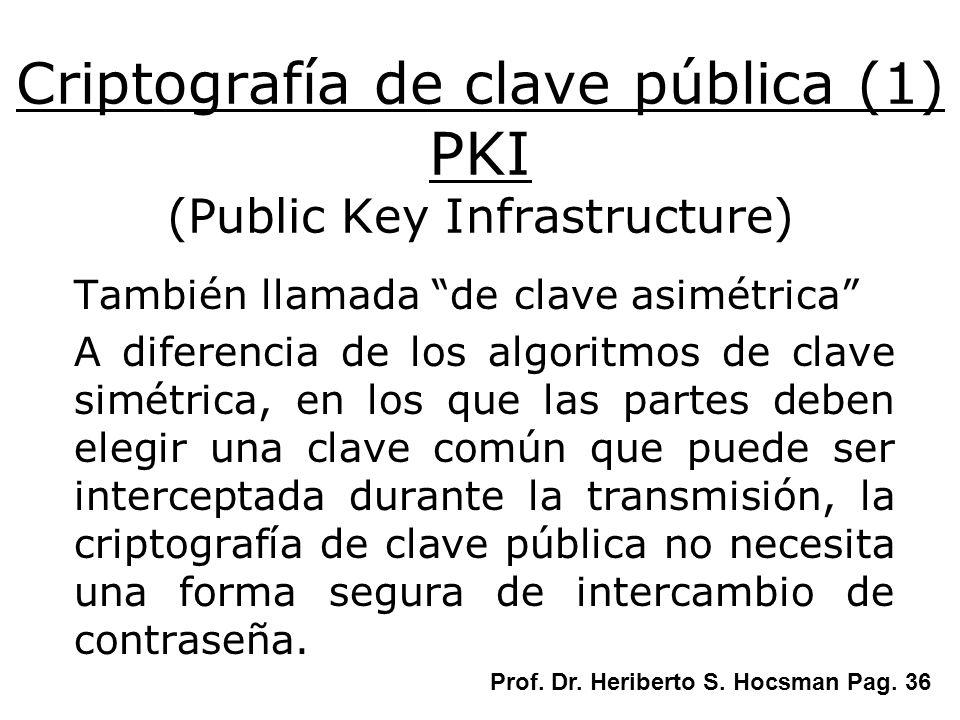 Criptografía de clave pública (1) PKI (Public Key Infrastructure)