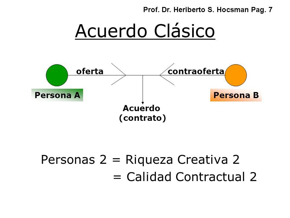 Personas 2 = Riqueza Creativa 2 = Calidad Contractual 2
