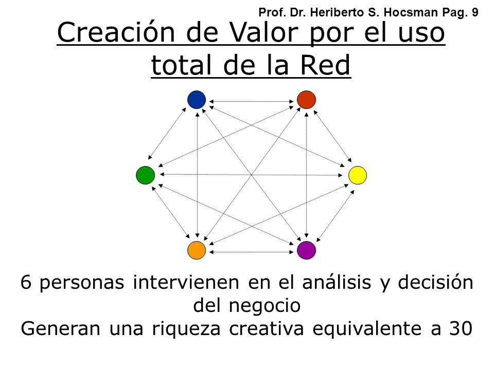 Creación de Valor por el uso total de la Red