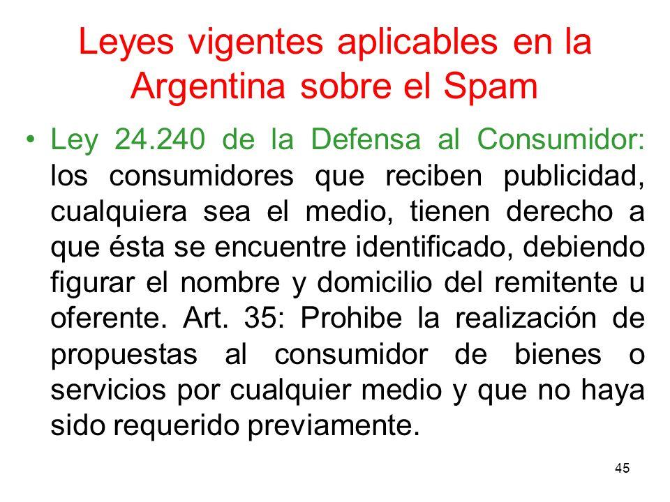 Leyes vigentes aplicables en la Argentina sobre el Spam