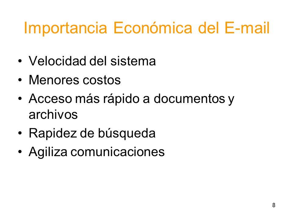 Importancia Económica del E-mail