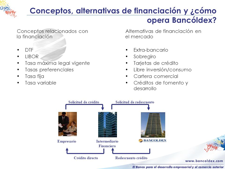 Conceptos, alternativas de financiación y ¿cómo opera Bancóldex