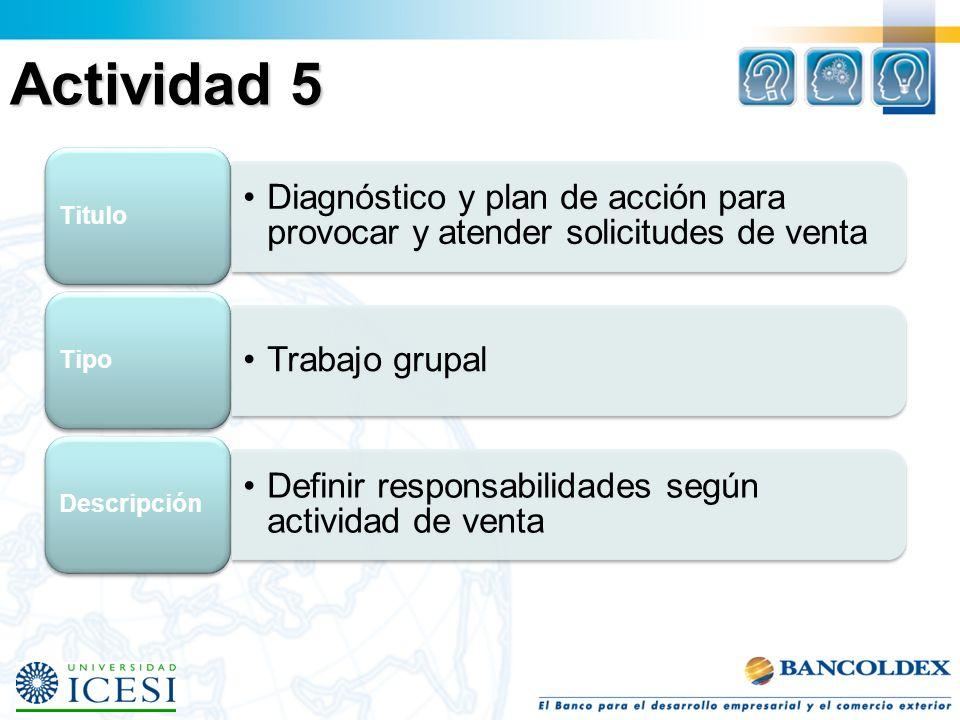 Actividad 5 Titulo. Diagnóstico y plan de acción para provocar y atender solicitudes de venta. Tipo.