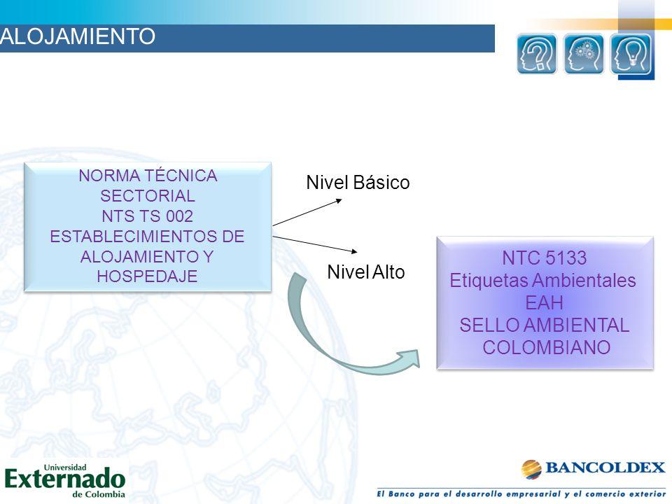 ALOJAMIENTO Nivel Básico NTC 5133 Etiquetas Ambientales Nivel Alto EAH