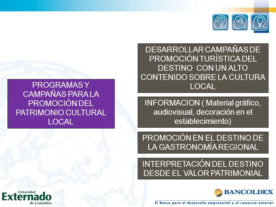 PROGRAMAS Y CAMPAÑAS PARA LA PROMOCIÓN DEL PATRIMONIO CULTURAL LOCAL