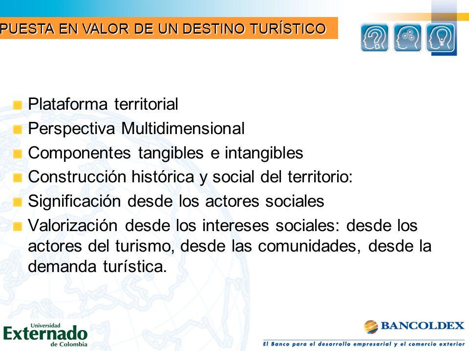 Plataforma territorial Perspectiva Multidimensional