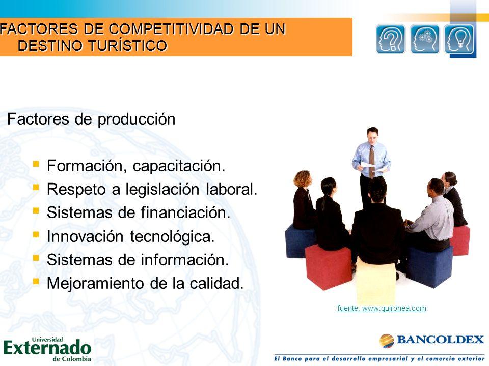 Factores de producción Formación, capacitación.