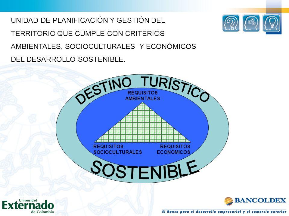 UNIDAD DE PLANIFICACIÓN Y GESTIÓN DEL TERRITORIO QUE CUMPLE CON CRITERIOS AMBIENTALES, SOCIOCULTURALES Y ECONÓMICOS DEL DESARROLLO SOSTENIBLE.