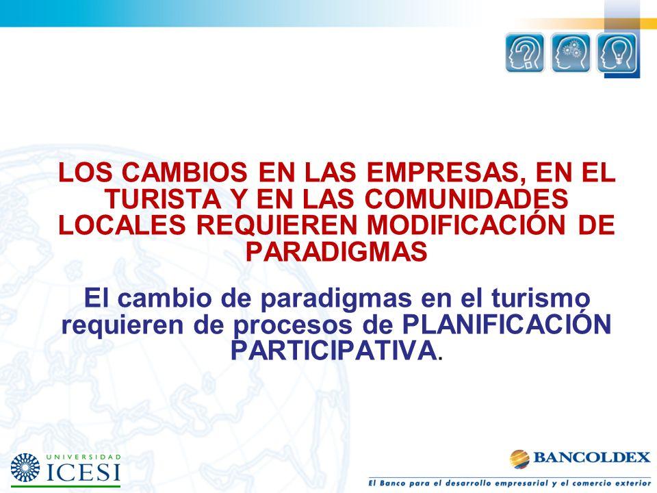 LOS CAMBIOS EN LAS EMPRESAS, EN EL TURISTA Y EN LAS COMUNIDADES LOCALES REQUIEREN MODIFICACIÓN DE PARADIGMAS El cambio de paradigmas en el turismo requieren de procesos de PLANIFICACIÓN PARTICIPATIVA.