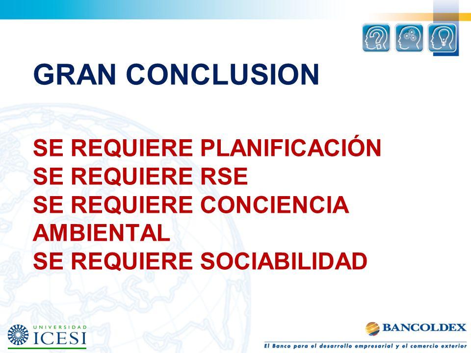 GRAN CONCLUSION SE REQUIERE PLANIFICACIÓN SE REQUIERE RSE SE REQUIERE CONCIENCIA AMBIENTAL SE REQUIERE SOCIABILIDAD