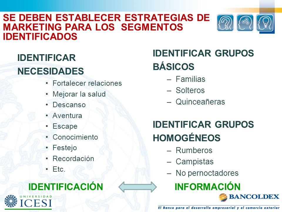 SE DEBEN ESTABLECER ESTRATEGIAS DE MARKETING PARA LOS SEGMENTOS IDENTIFICADOS