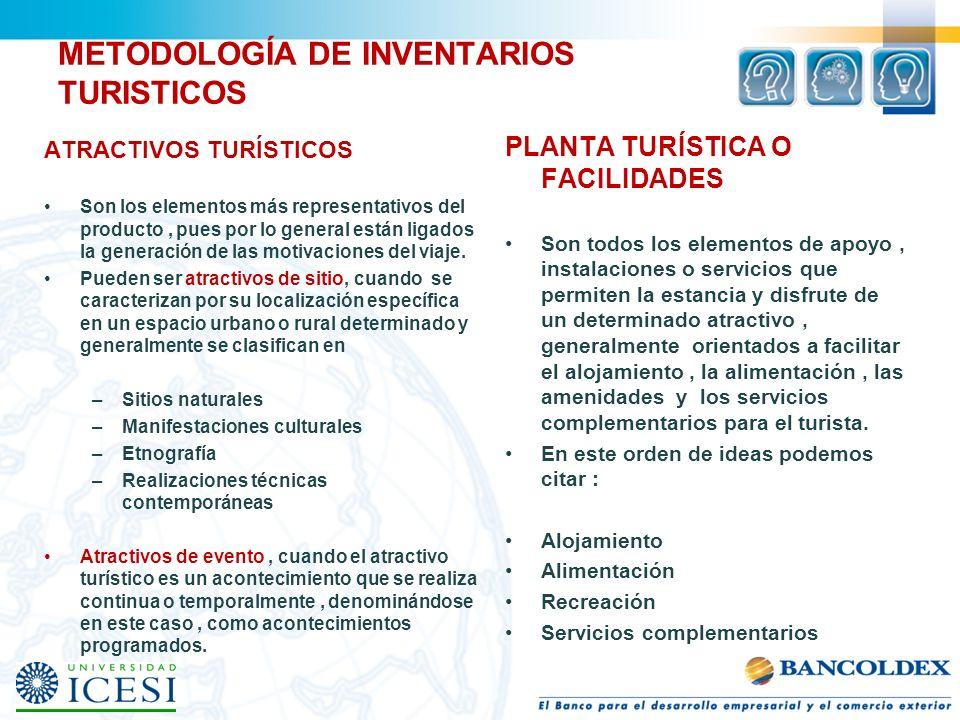 METODOLOGÍA DE INVENTARIOS TURISTICOS