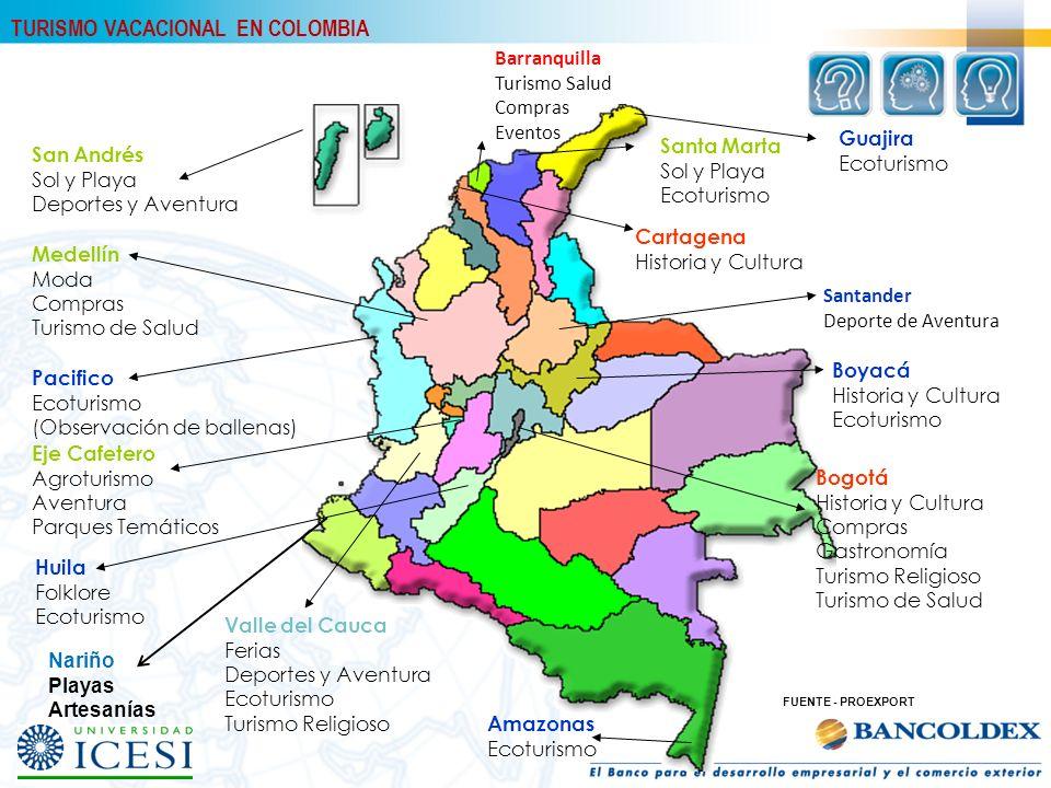 TURISMO VACACIONAL EN COLOMBIA