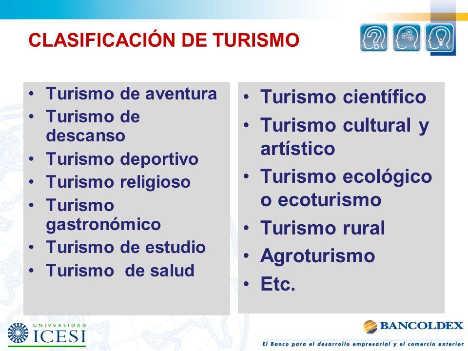 Turismo cultural y artístico Turismo ecológico o ecoturismo