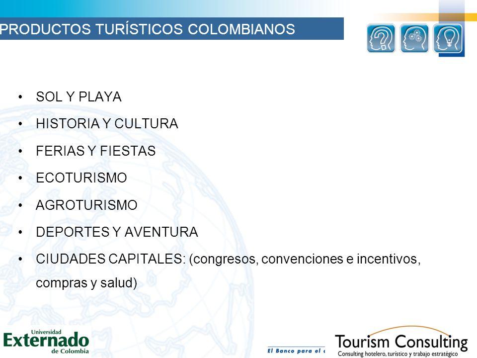 PRODUCTOS TURÍSTICOS COLOMBIANOS