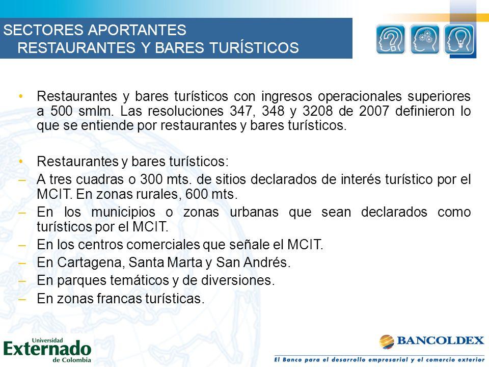 SECTORES APORTANTES RESTAURANTES Y BARES TURÍSTICOS