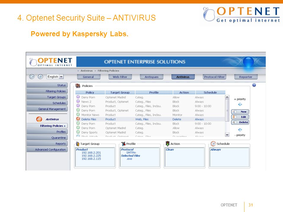 4. Optenet Security Suite – ANTIVIRUS