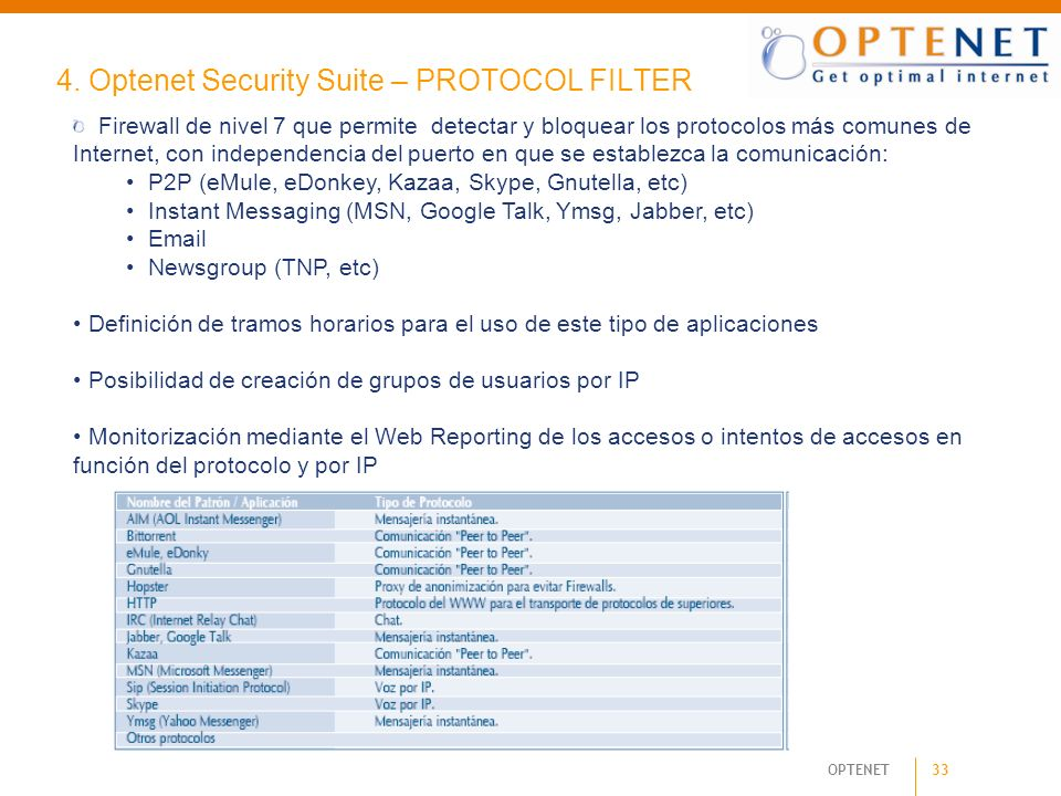 4. Optenet Security Suite – PROTOCOL FILTER