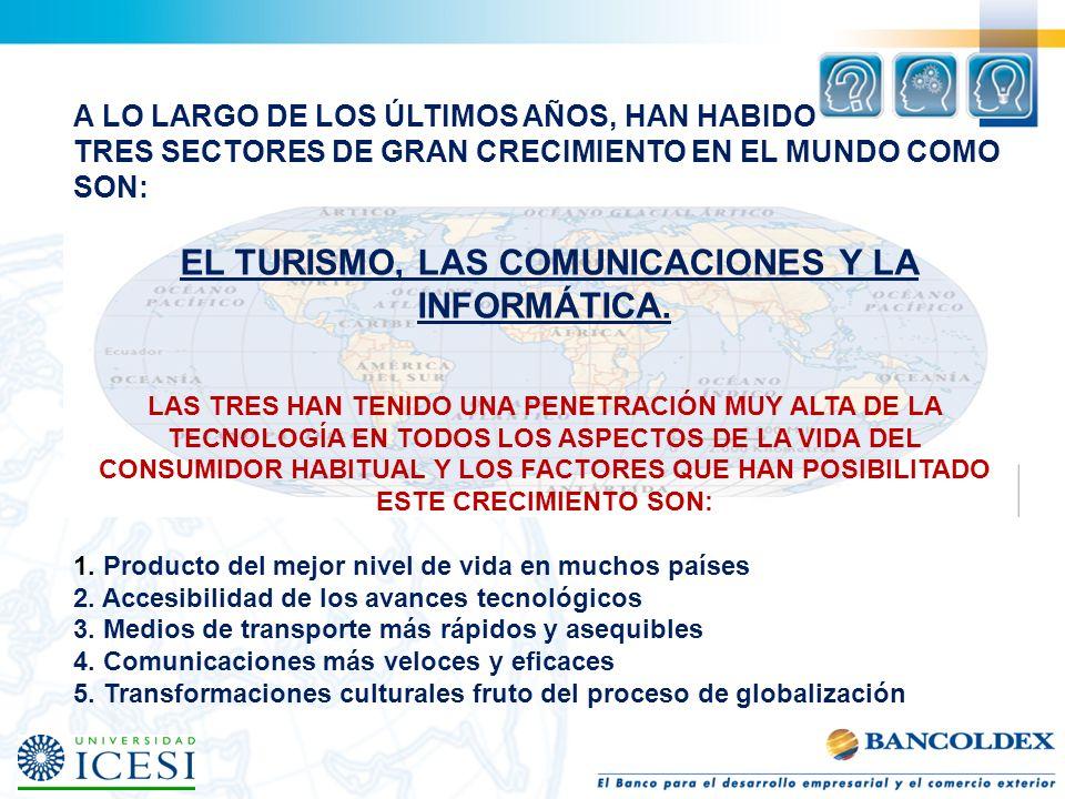 EL TURISMO, LAS COMUNICACIONES Y LA INFORMÁTICA.