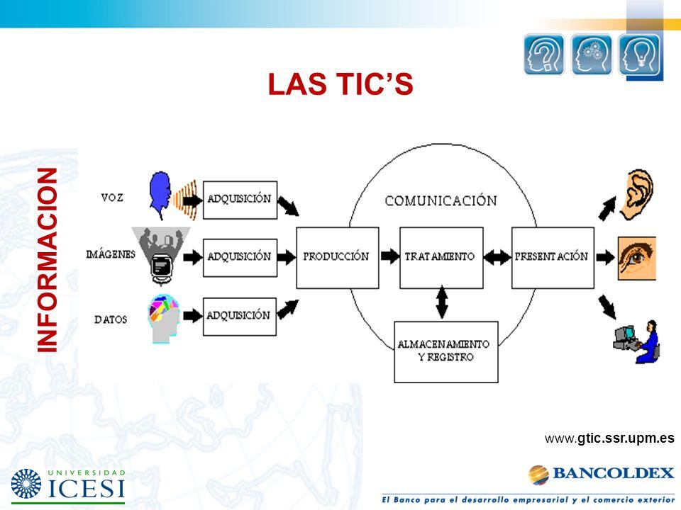 LAS TIC'S INFORMACION www.gtic.ssr.upm.es