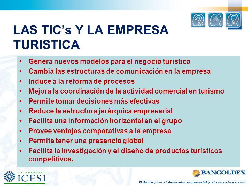 LAS TIC's Y LA EMPRESA TURISTICA