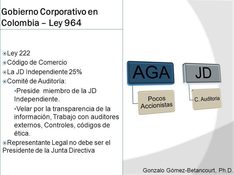 Gobierno Corporativo en Colombia – Ley 964