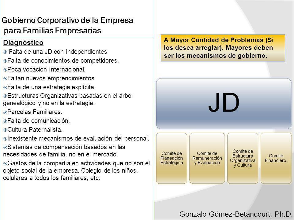 Gobierno Corporativo de la Empresa para Familias Empresarias