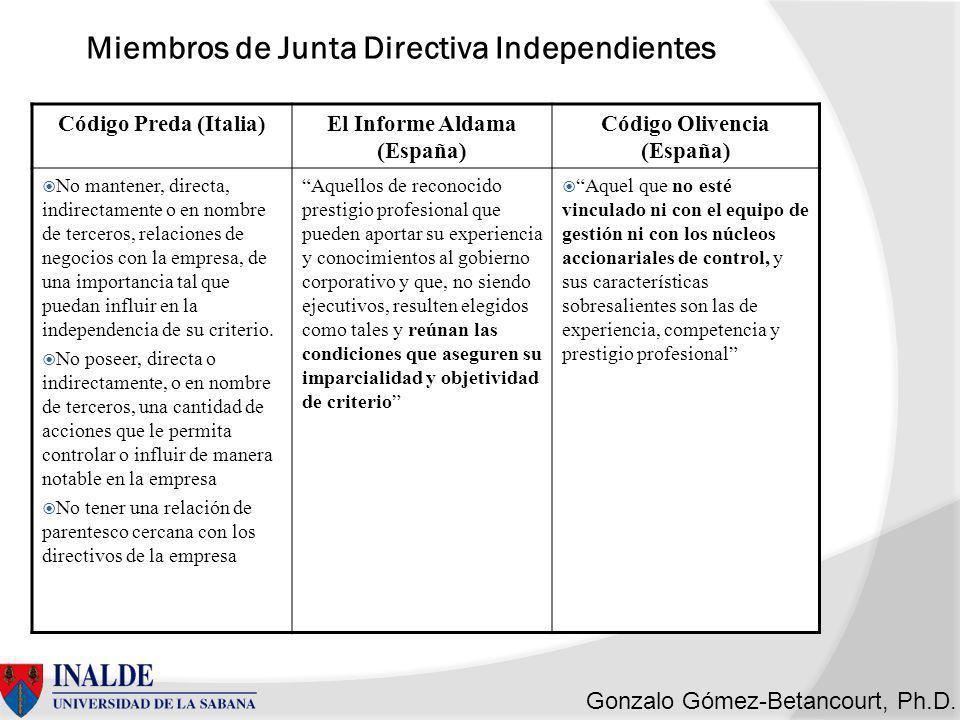 Miembros de Junta Directiva Independientes