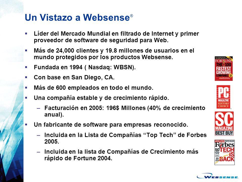 Un Vistazo a Websense®Líder del Mercado Mundial en filtrado de Internet y primer proveedor de software de seguridad para Web.