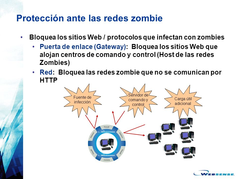 Protección ante las redes zombie