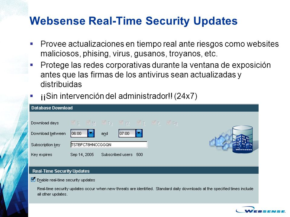 Websense Real-Time Security Updates