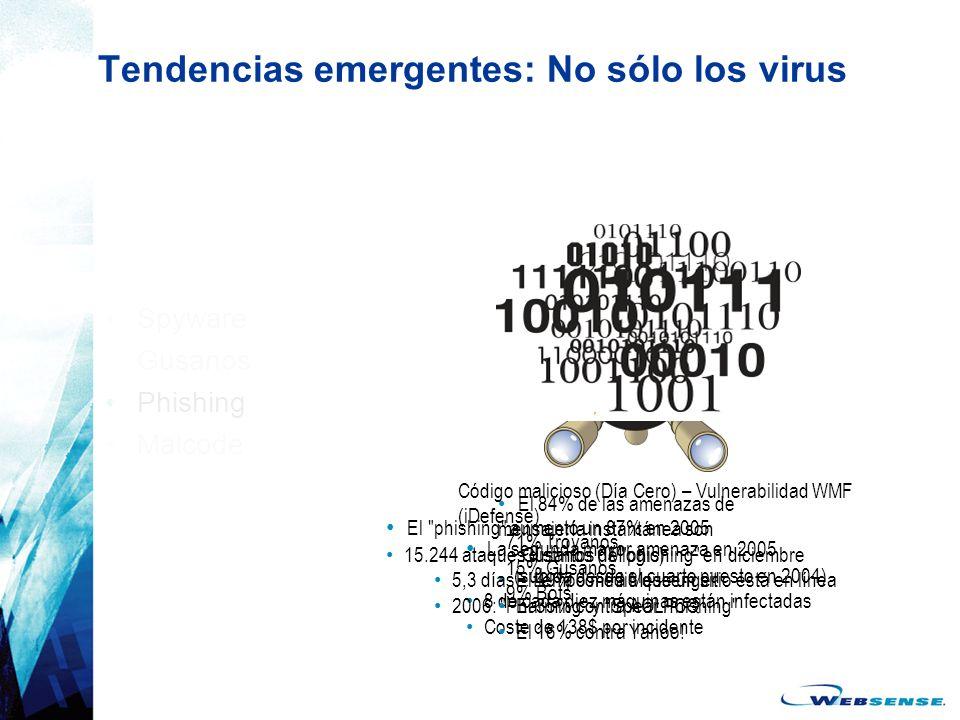 Tendencias emergentes: No sólo los virus