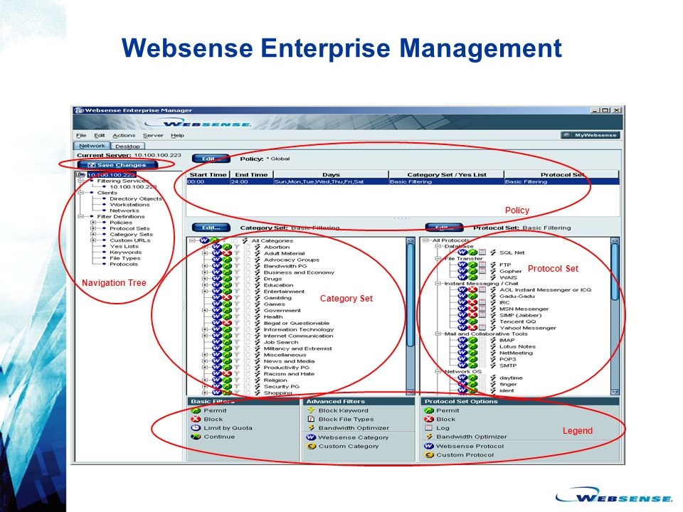 Websense Enterprise Management