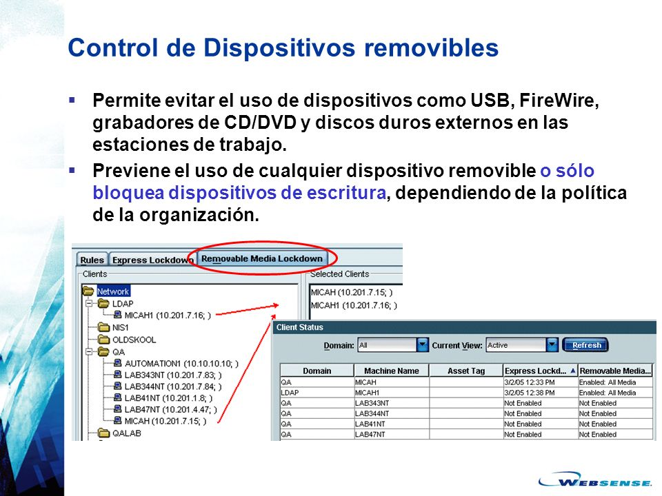 Control de Dispositivos removibles