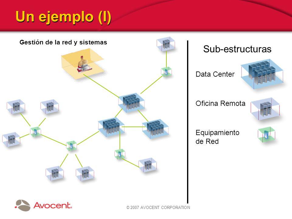 Gestión de la red y sistemas